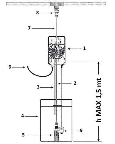 schéma instalace dávkovacího čerpadla PM