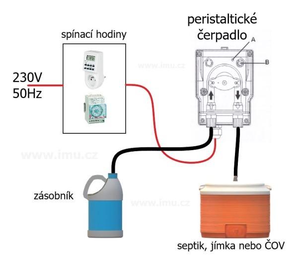 schéma zapojení peristaltického čerpadla pro dávkování do odpadních vod
